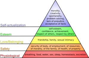 Maslow's_hierarchy_of_needs (1)